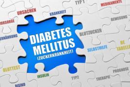 Blutdruck & Diabetes & Blutzucker