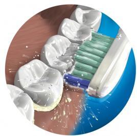 Zahnpflege - Zahnhygiene und Produkte für richtiges Zähneputzen